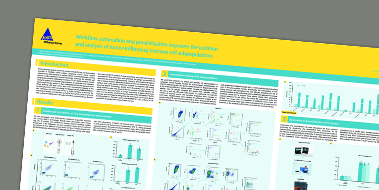 Workflow automation and parallelization improves the isolation and analysis of tumor-infiltrating immune cell subpopulations