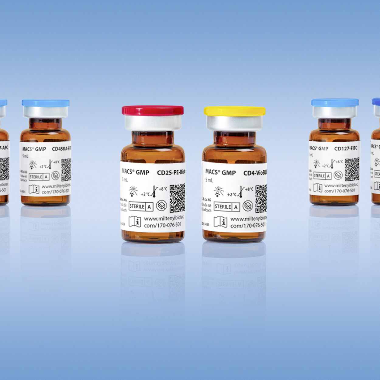 MACS GMP Cell Labeling Reagents