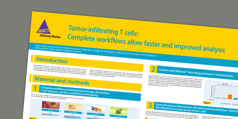 Tumor-infiltrating T cells: Complete workflows allow faster and improved analysis. Evaristo, C. et al. (2019) AAI