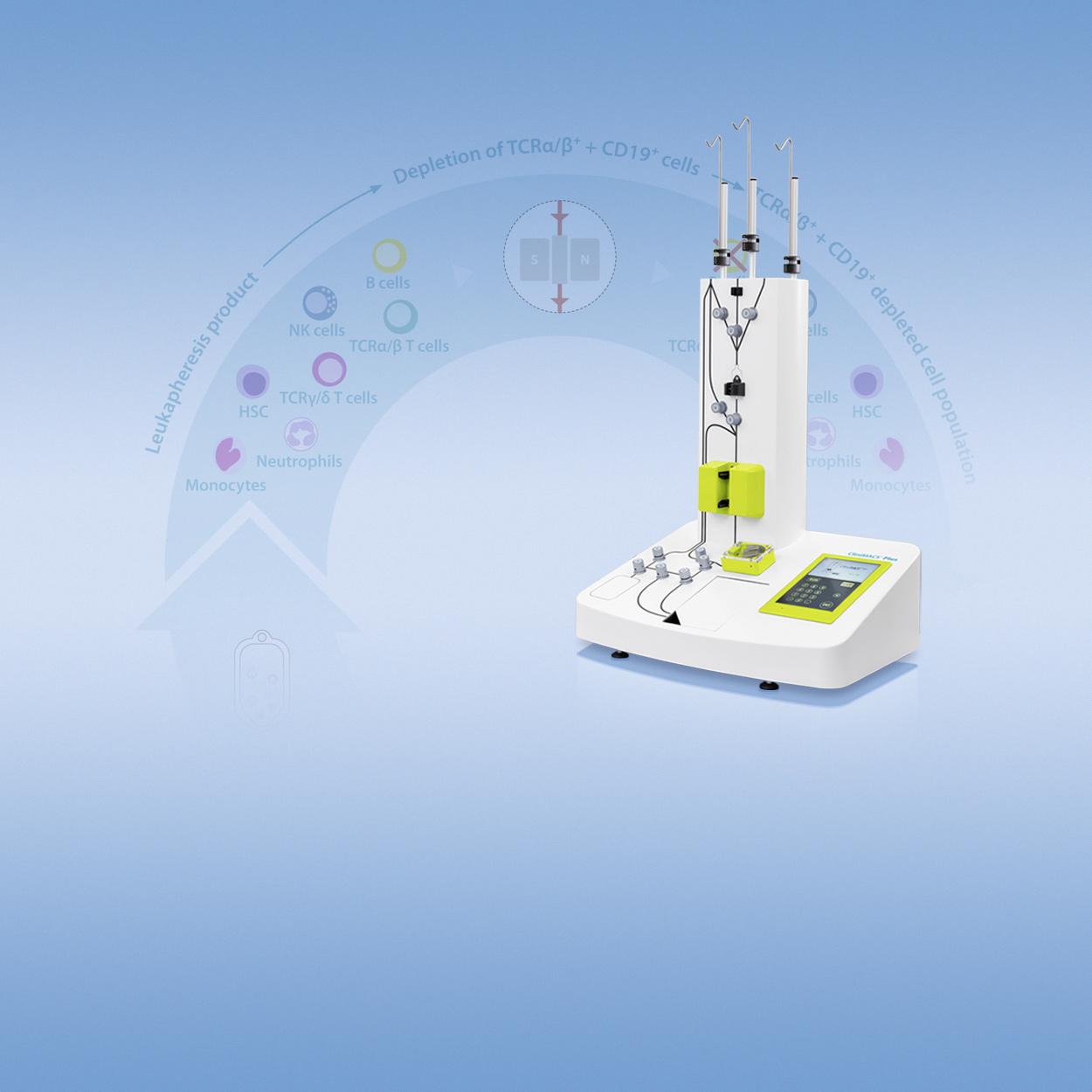 CliniMACS® Plus System