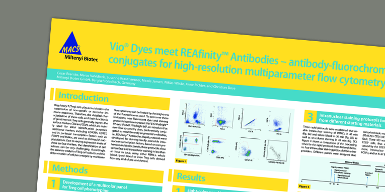 Vio® Dyes meet REAfinity™ Antibodies – antibody-fluorochrome conjugates for high-resolution multiparameter flow cytometry analysis