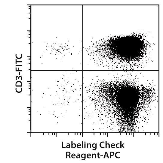 Labeling Check Reagents