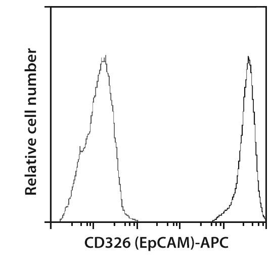 CD326 (EpCAM) Antibody, anti-mouse