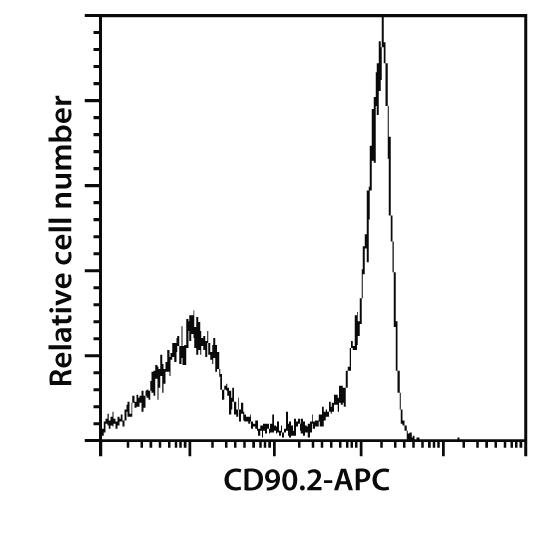 CD90.2 Antibody, anti-mouse