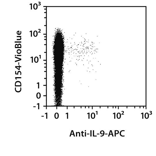 IL-9 Antibody, anti-human