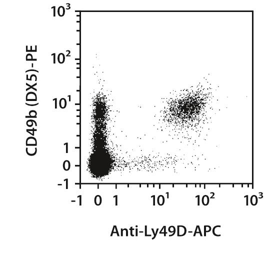 Ly-49D Antibody, anti-mouse