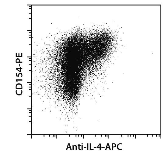 IL-4 Antibody, anti-mouse
