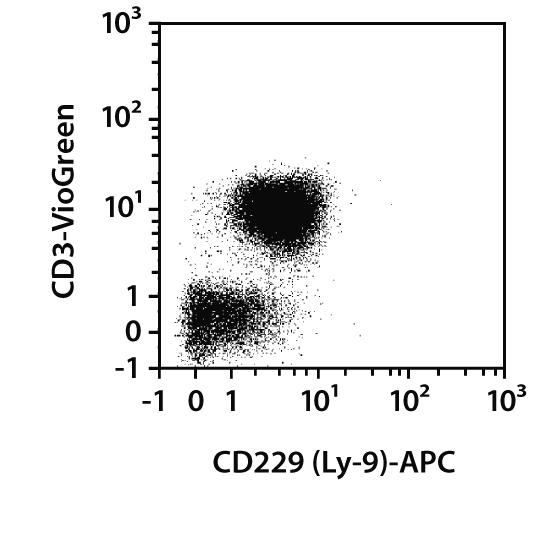 CD229 (Ly-9) Antibody, anti-human