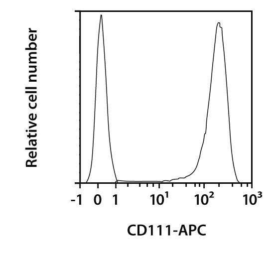 CD111 Antibody, anti-human