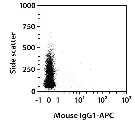 CD9 Antibody, anti-human