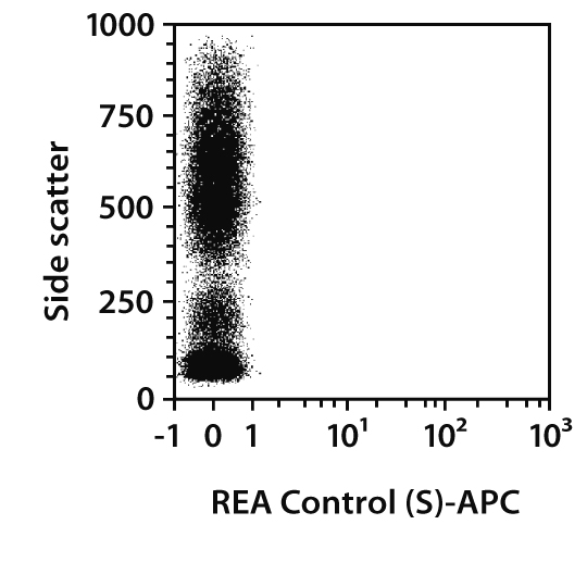 HLA-DQ Antibody, anti-human, REAfinity™