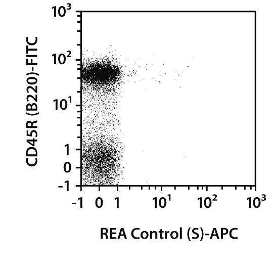 CD150 (SLAM) Antibody, anti-mouse, REAfinity™