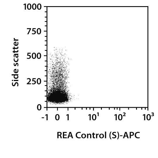 CD156c (ADAM10) Antibody, anti-human, REAfinity™