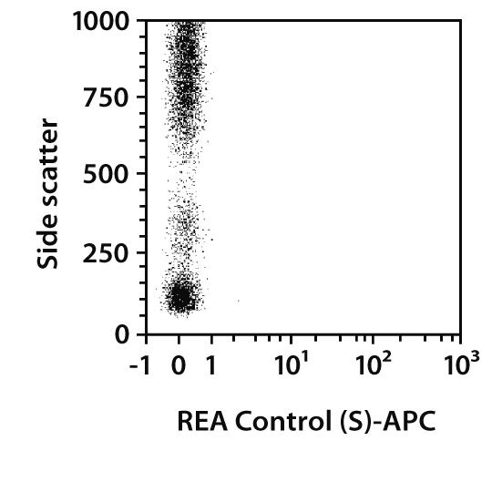 CD162 Antibody, anti-human, REAfinity™