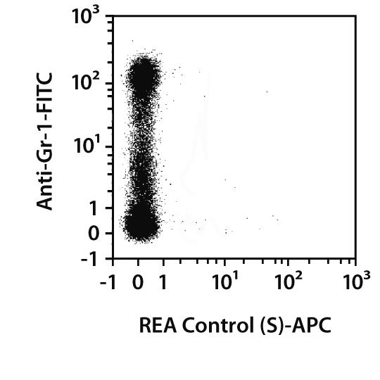 CD169 (Siglec-1) Antibody, anti-mouse, REAfinity™