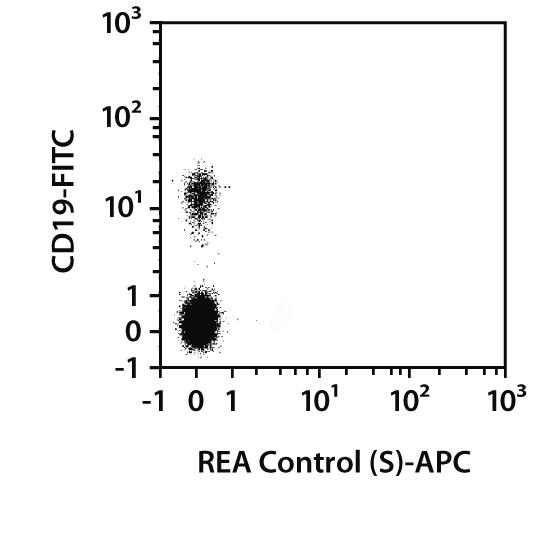 CD22 Antibody, anti-human, REAfinity™