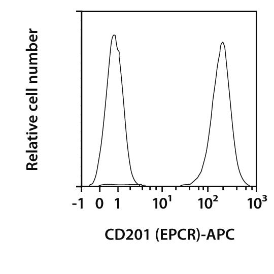 CD201 (EPCR) Antibody, anti-human, REAfinity™