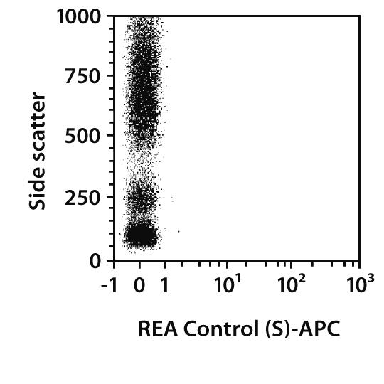 CD11a Antibody, anti-human, REAfinity™