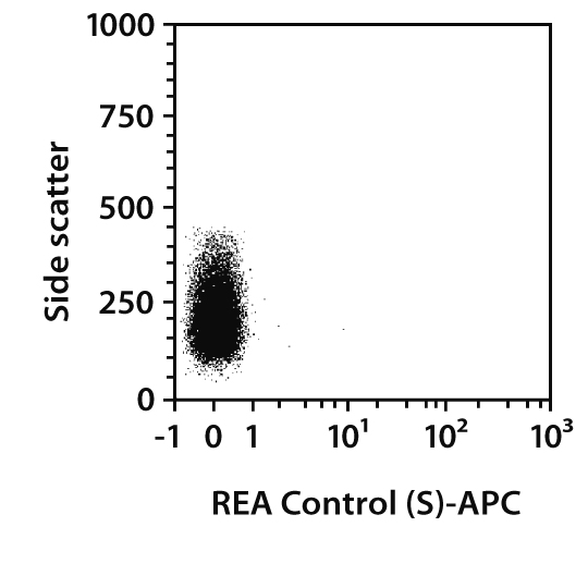 IFN-γR β chain Antibody, anti-mouse, REAfinity™