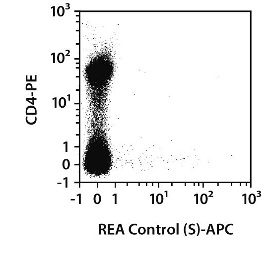 CD304 (BDCA-4) Antibody, anti-mouse, REAfinity™