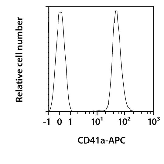 CD41a Antibody, anti-human, REAfinity™