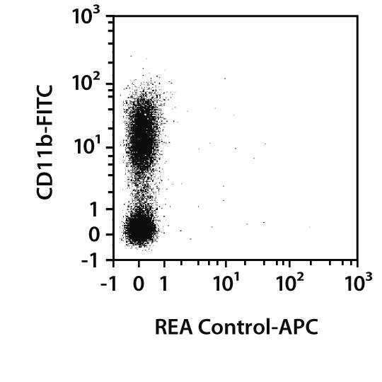 CD125 (IL-5Rα) Antibody, anti-mouse, REAfinity™