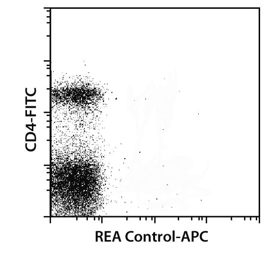CD132 Antibody, anti-mouse, REAfinity™