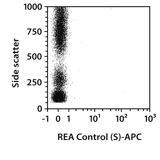 CD120a (TNF-RI) Antibody, anti-human, REAfinity™