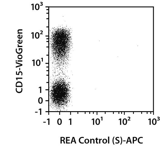 CD66c Antibody, anti-human, REAfinity™