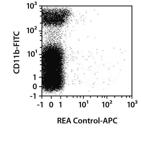 CD209b (SIGN-R1) Antibody, anti-mouse, REAfinity™