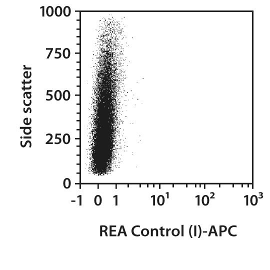 Cardiac Troponin T Antibody, anti-human/mouse/rat, REAfinity™