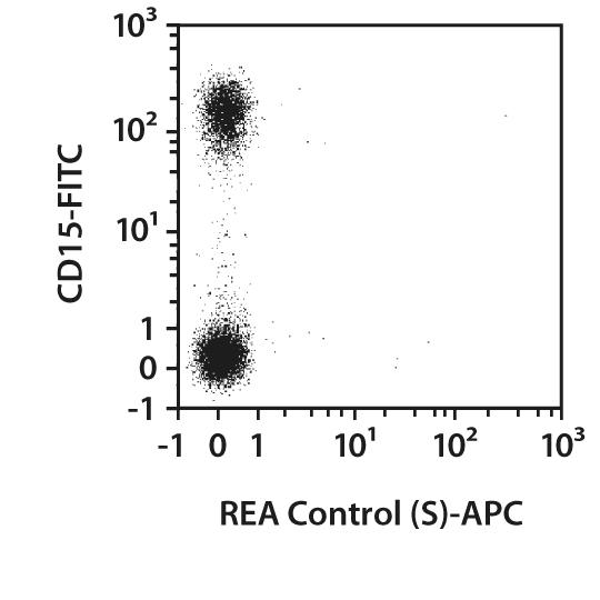 CD16 Antibody, anti-human, REAfinity™