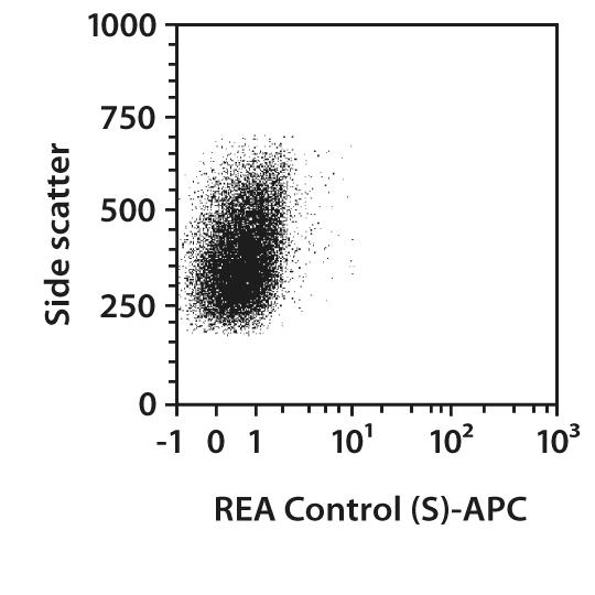 CD227 (Muc-1) Antibody, anti-human, REAfinity™