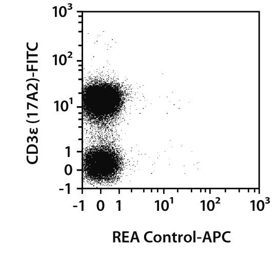 TCR Vα11.1, 11.2 Antibody, anti-mouse, REAfinity™