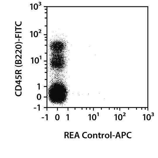 LPAM-1 Antibody, anti-mouse, REAfinity™