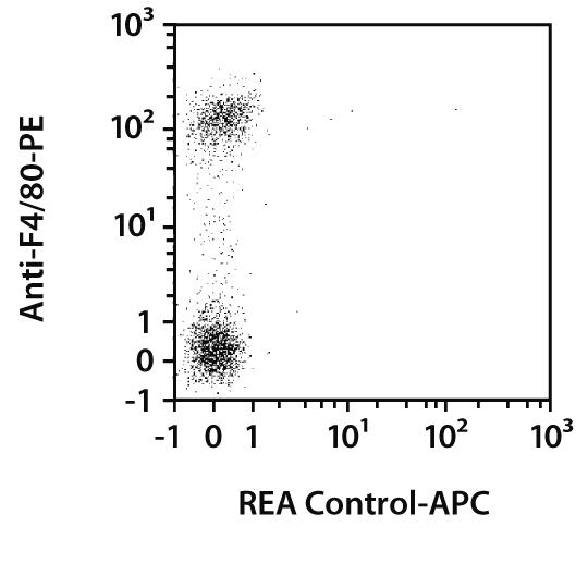 Mer Antibody, anti-mouse, REAfinity™