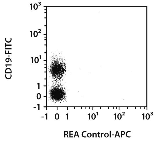 IgDa Antibody, anti-mouse, REAfinity™
