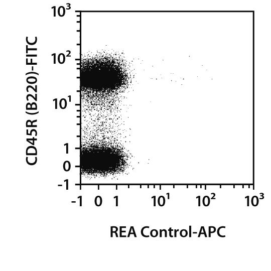 I-Aq Antibody, anti-mouse, REAfinity™