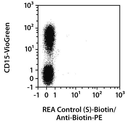 CD329 (Siglec-9) Antibody, anti-human, REAfinity™