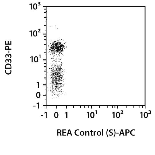 OSCAR Antibody, anti-human, REAfinity™