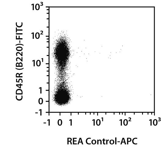 MHC Class II (I-Ab) Antibody, anti-mouse, REAfinity™