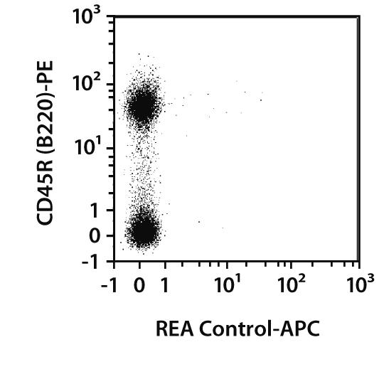 Embigin Antibody, anti-mouse, REAfinity™