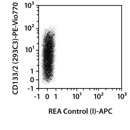 PAX-6 Antibody, anti-human, REAfinity™