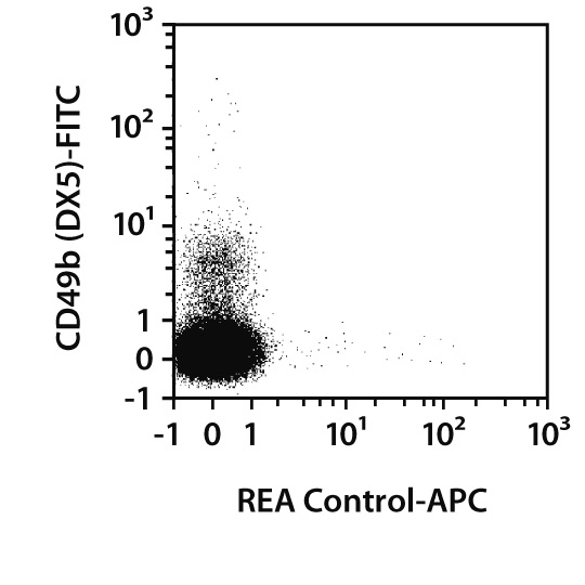 CD244.1 Antibody, anti-mouse, REAfinity™