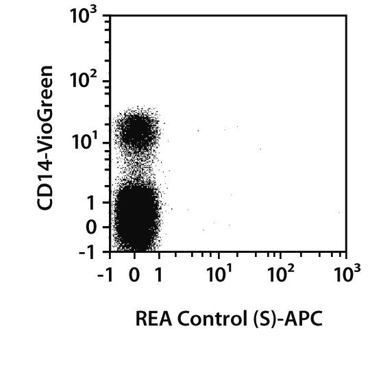 CD49d Antibody, anti-human, REAfinity™