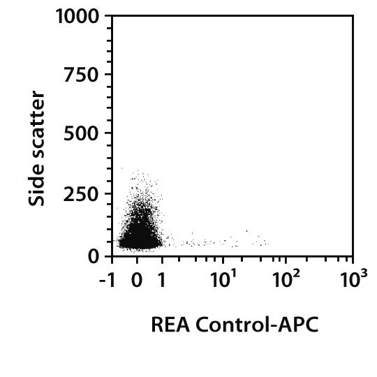 CD49b Antibody, anti-mouse, REAfinity™