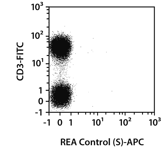 CD27 Antibody, anti-human/mouse, REAfinity™