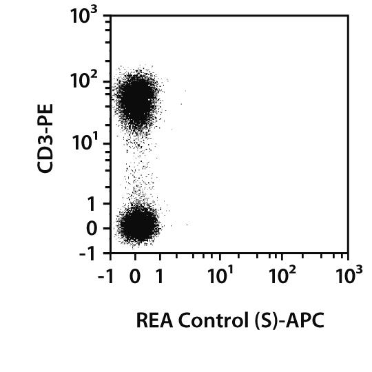 CD277 Antibody, anti-human