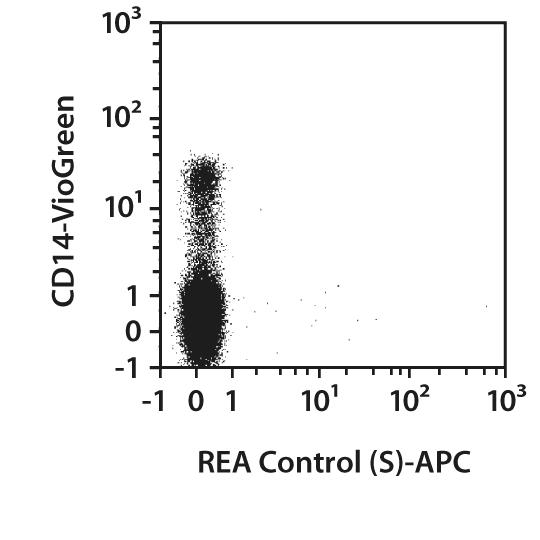 IL-1RAcP Antibody, anti-human, REAfinity™