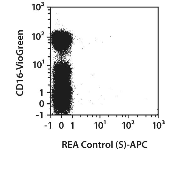 CD193 (CCR3) Antibody, anti-human, REAfinity™